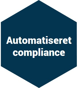 Automatiseret compliance